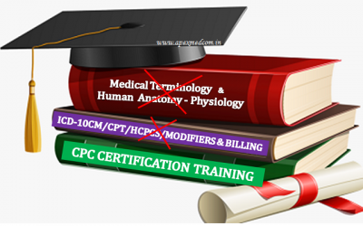 CPC Practice Session (1 Month) Online/Onsite